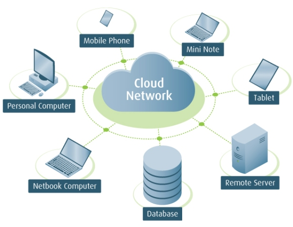cloud-network-chart.jpg