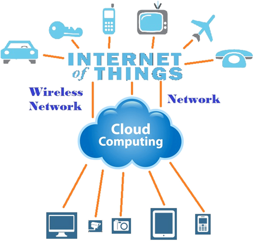 Fig-3-IoT-Cloud-Computing-integration.jpg