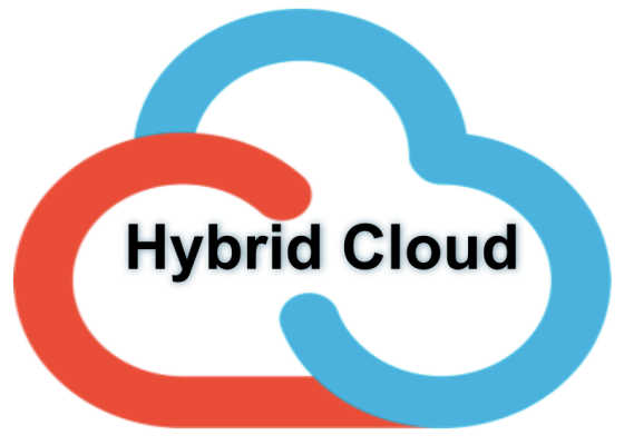 https://cloudera2017.wordpress.com/2017/08/19/the-need-for-hybrid-cloud/
