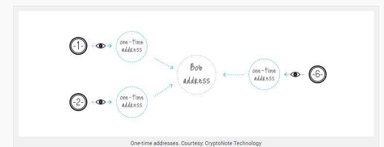 screencapture-coincentral-aeon-beginners-guide-2018-07-06-11_19_05 (3)